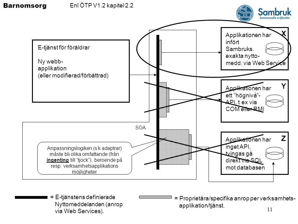 X Y Z Barnomsorg Enl ÖTP V1.2 kapitel 2.2