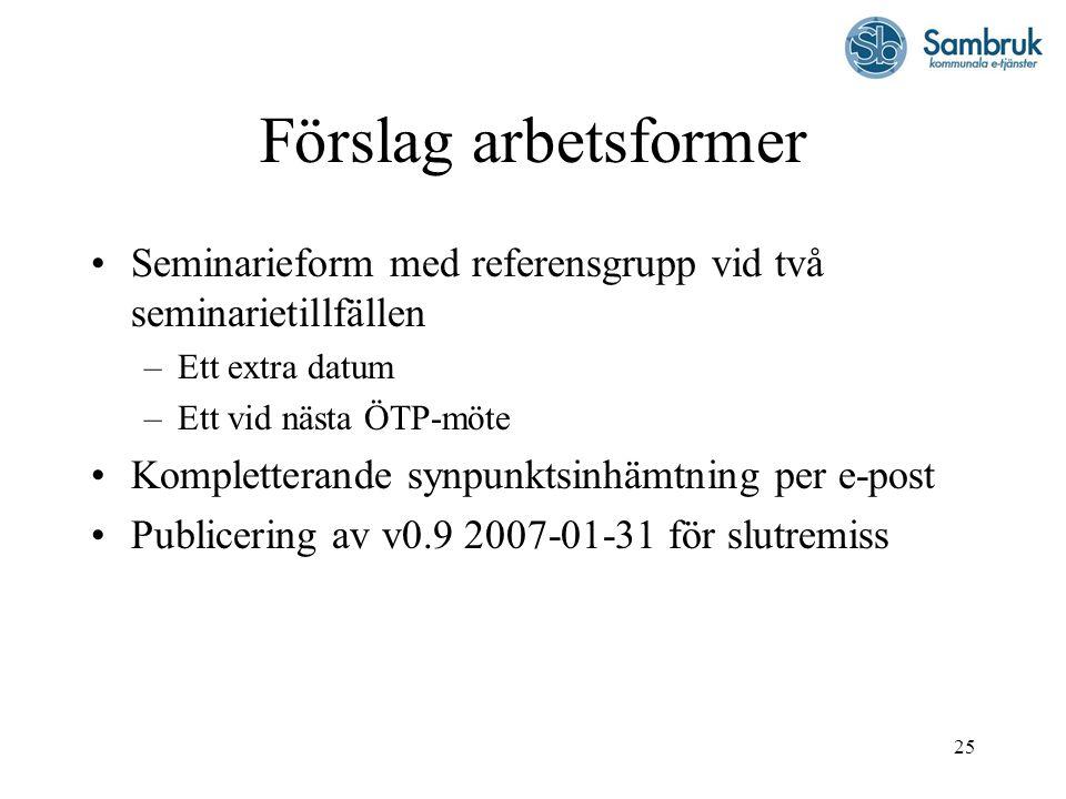 Förslag arbetsformer Seminarieform med referensgrupp vid två seminarietillfällen. Ett extra datum.