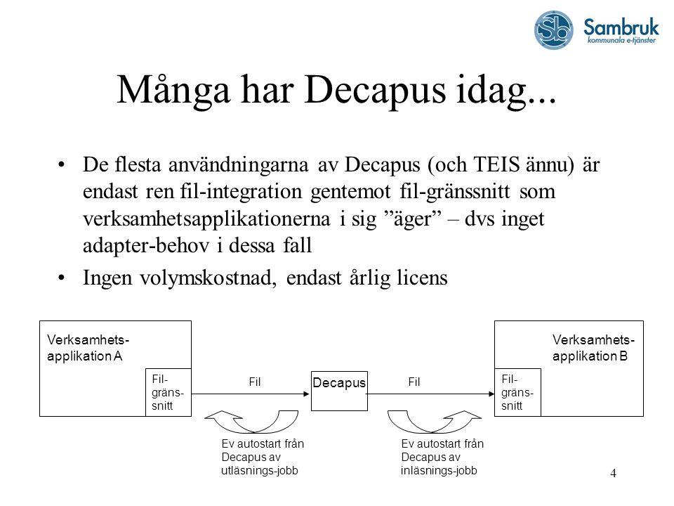 Många har Decapus idag...