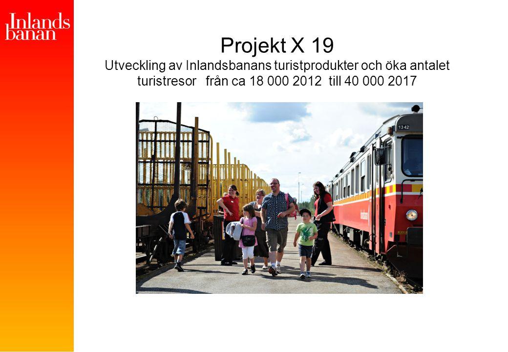 Projekt X 19 Utveckling av Inlandsbanans turistprodukter och öka antalet turistresor från ca 18 000 2012 till 40 000 2017