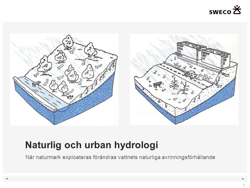 Naturlig och urban hydrologi
