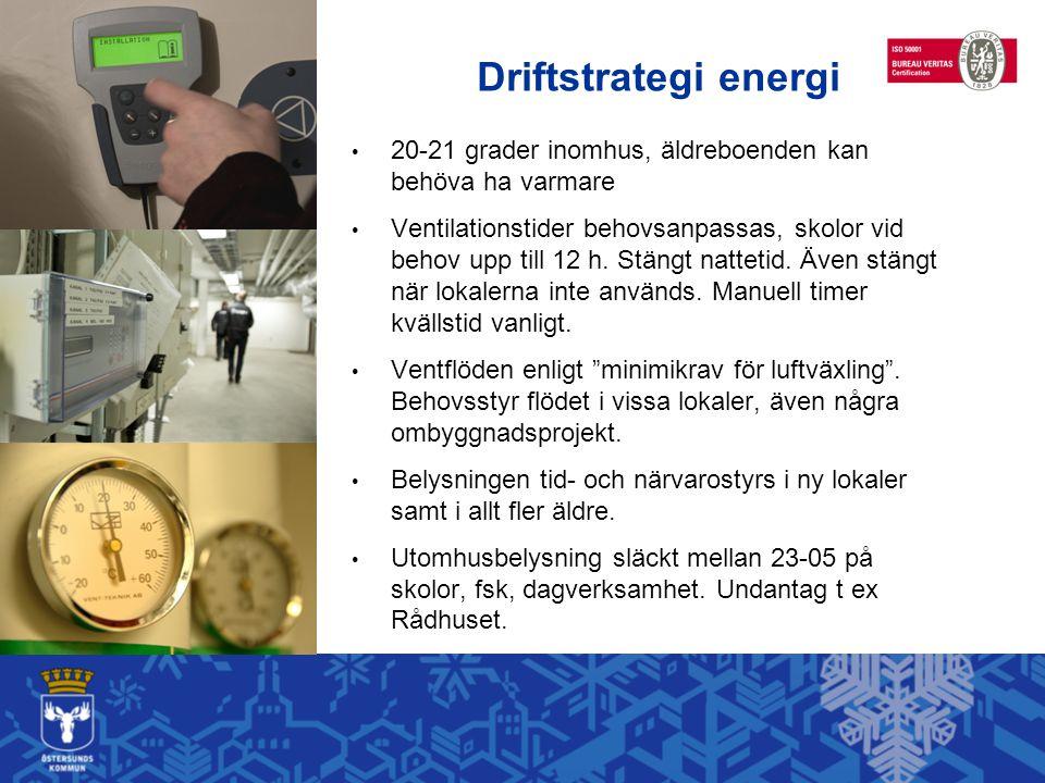 Driftstrategi energi 20-21 grader inomhus, äldreboenden kan behöva ha varmare.