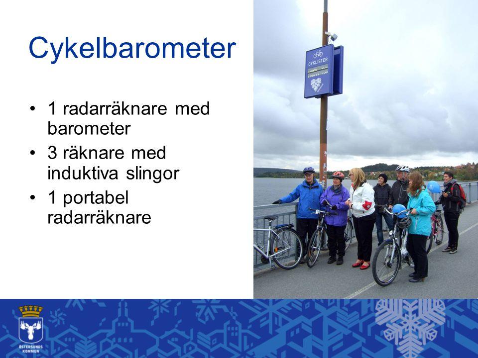 Cykelbarometer 1 radarräknare med barometer