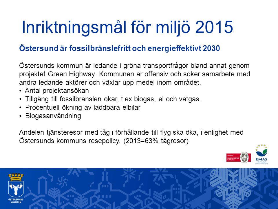 Inriktningsmål för miljö 2015