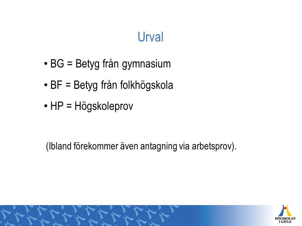 Urval BG = Betyg från gymnasium BF = Betyg från folkhögskola