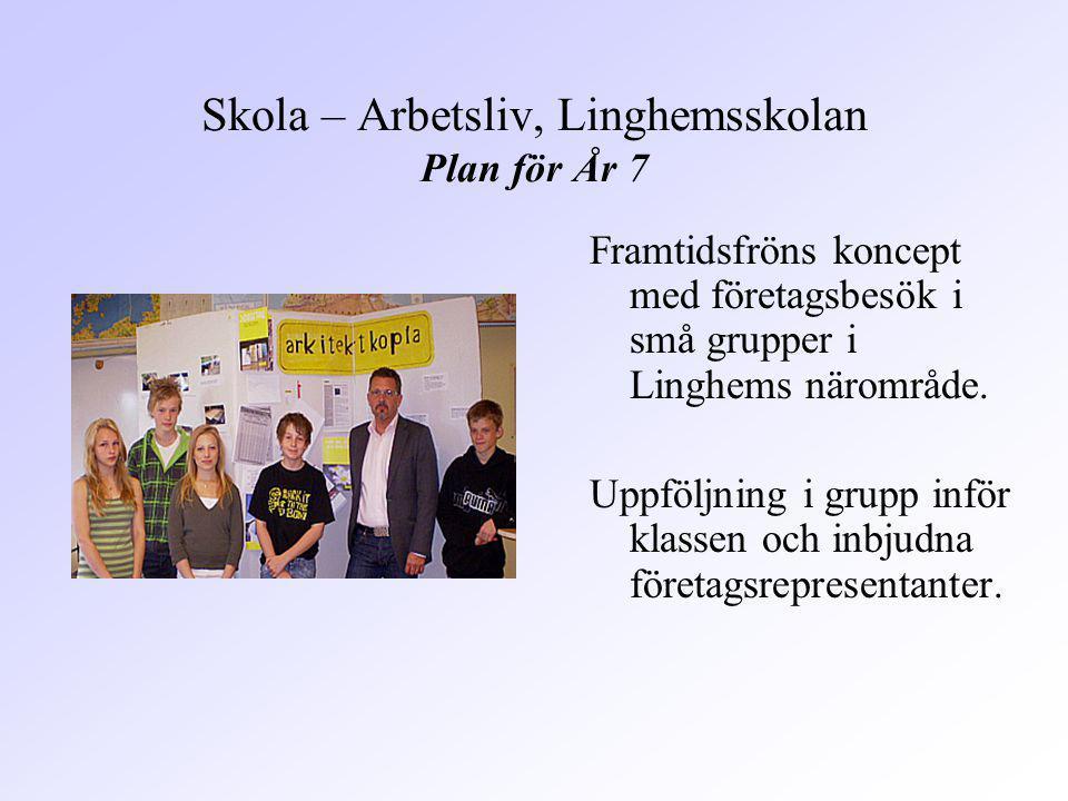 Skola – Arbetsliv, Linghemsskolan Plan för År 7