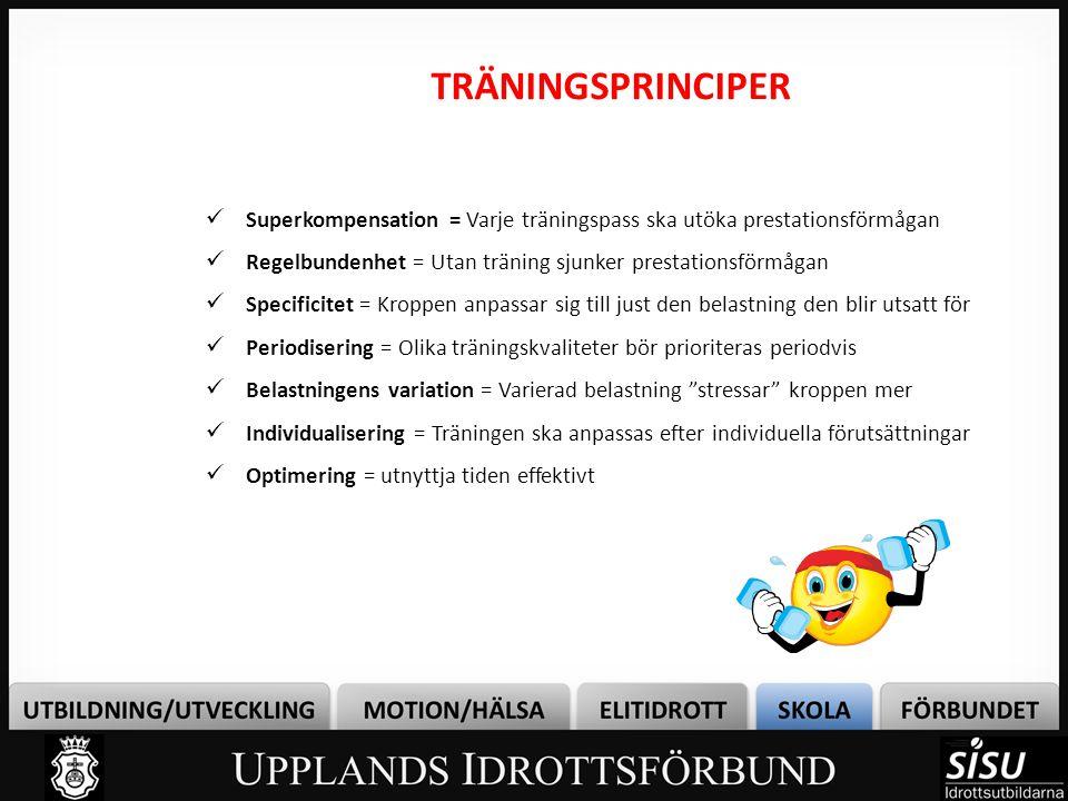TRÄNINGSPRINCIPER Superkompensation = Varje träningspass ska utöka prestationsförmågan. Regelbundenhet = Utan träning sjunker prestationsförmågan.