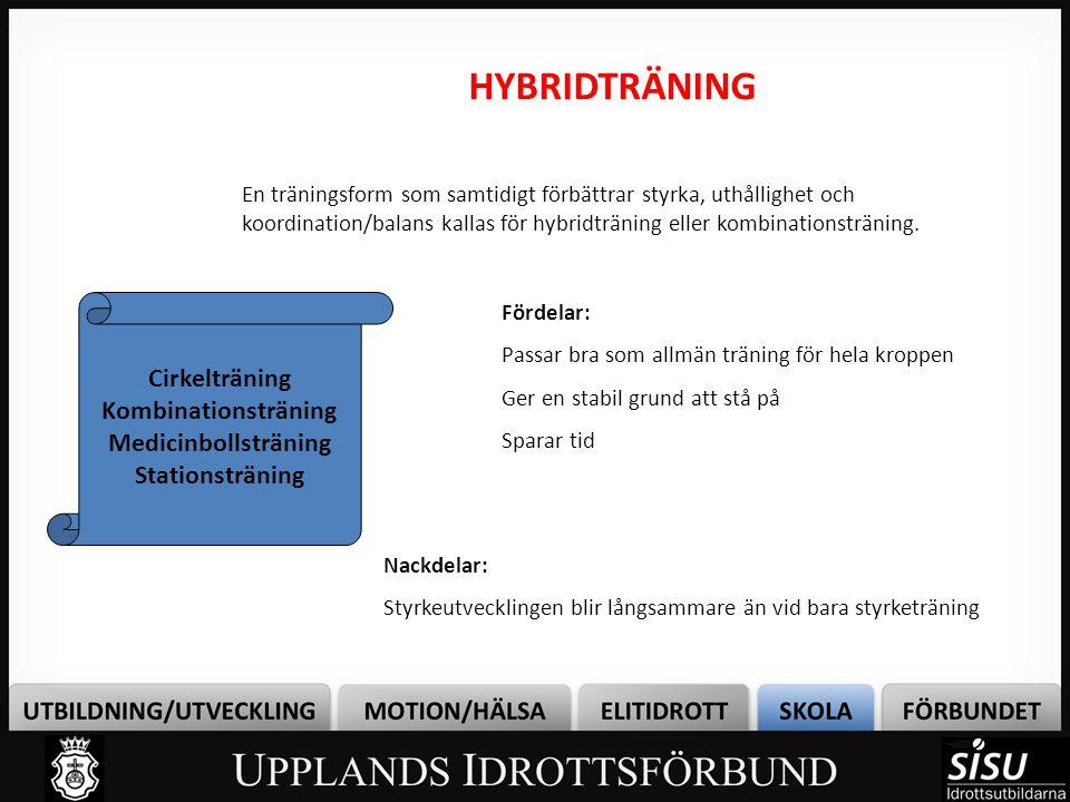 HYBRIDTRÄNING Cirkelträning Kombinationsträning Medicinbollsträning