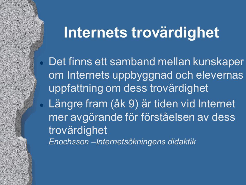 Internets trovärdighet