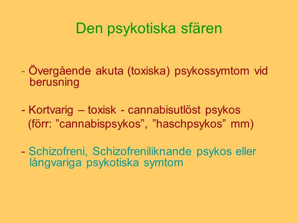 Den psykotiska sfären - Övergående akuta (toxiska) psykossymtom vid berusning. - Kortvarig – toxisk - cannabisutlöst psykos.