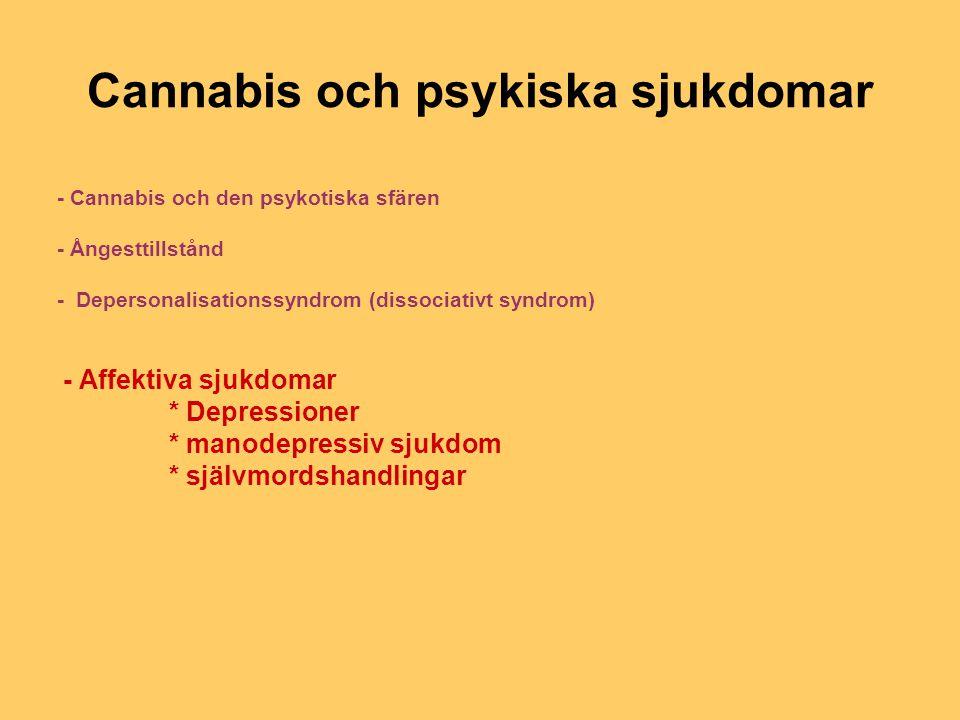 Cannabis och psykiska sjukdomar