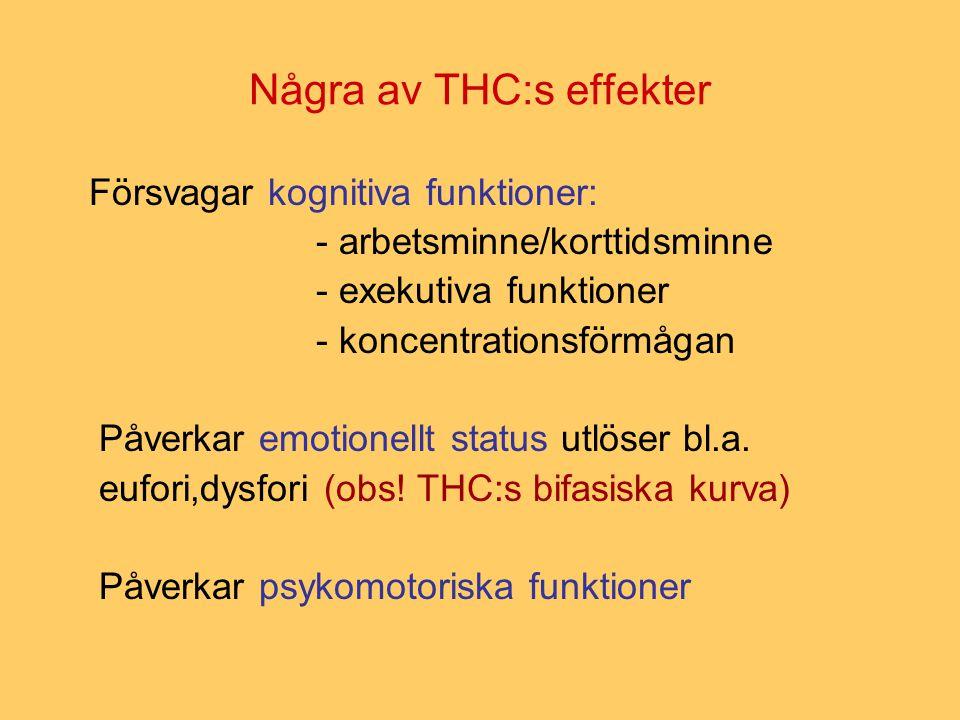 Några av THC:s effekter