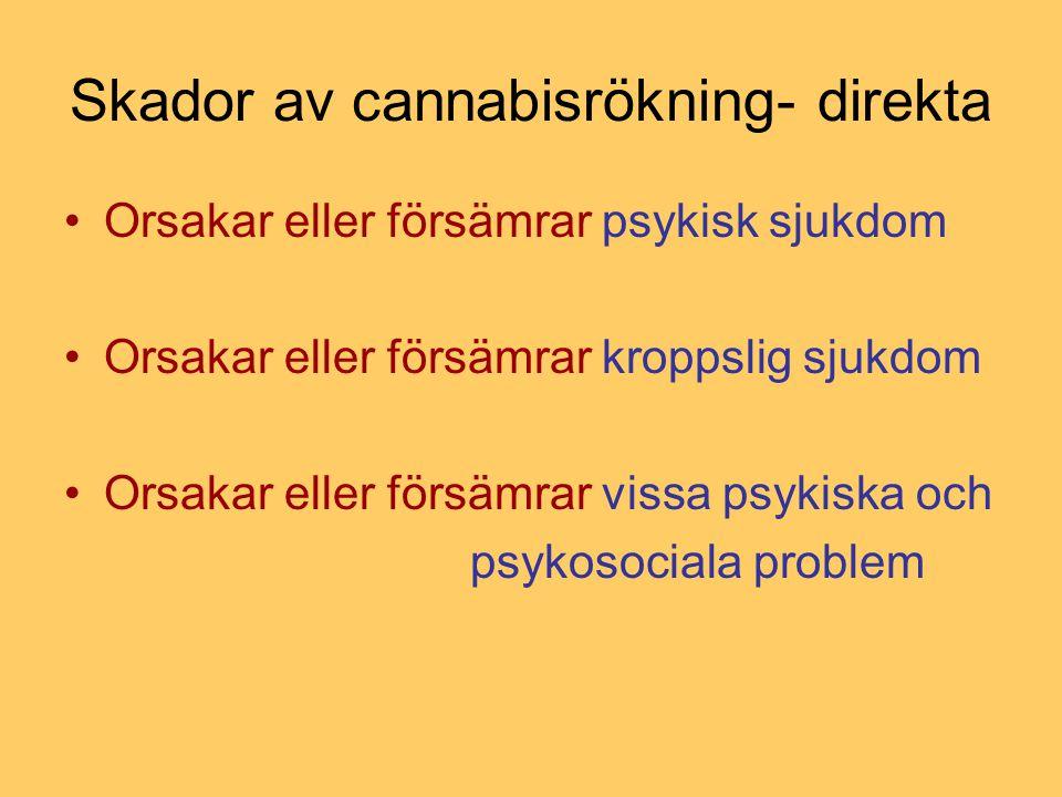 Skador av cannabisrökning- direkta