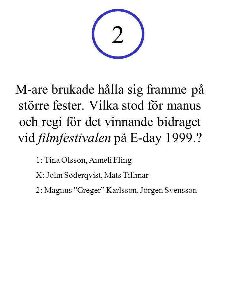 2 M-are brukade hålla sig framme på större fester. Vilka stod för manus och regi för det vinnande bidraget vid filmfestivalen på E-day 1999.