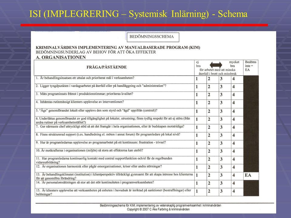 ISI (IMPLEGRERING – Systemisk Inlärning) - Schema