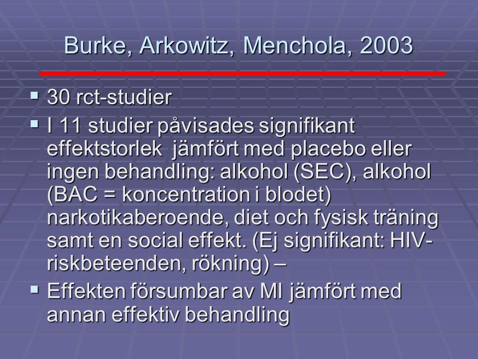 Burke, Arkowitz, Menchola, 2003