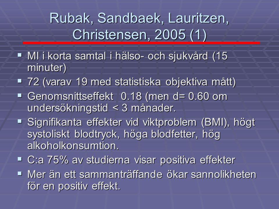 Rubak, Sandbaek, Lauritzen, Christensen, 2005 (1)