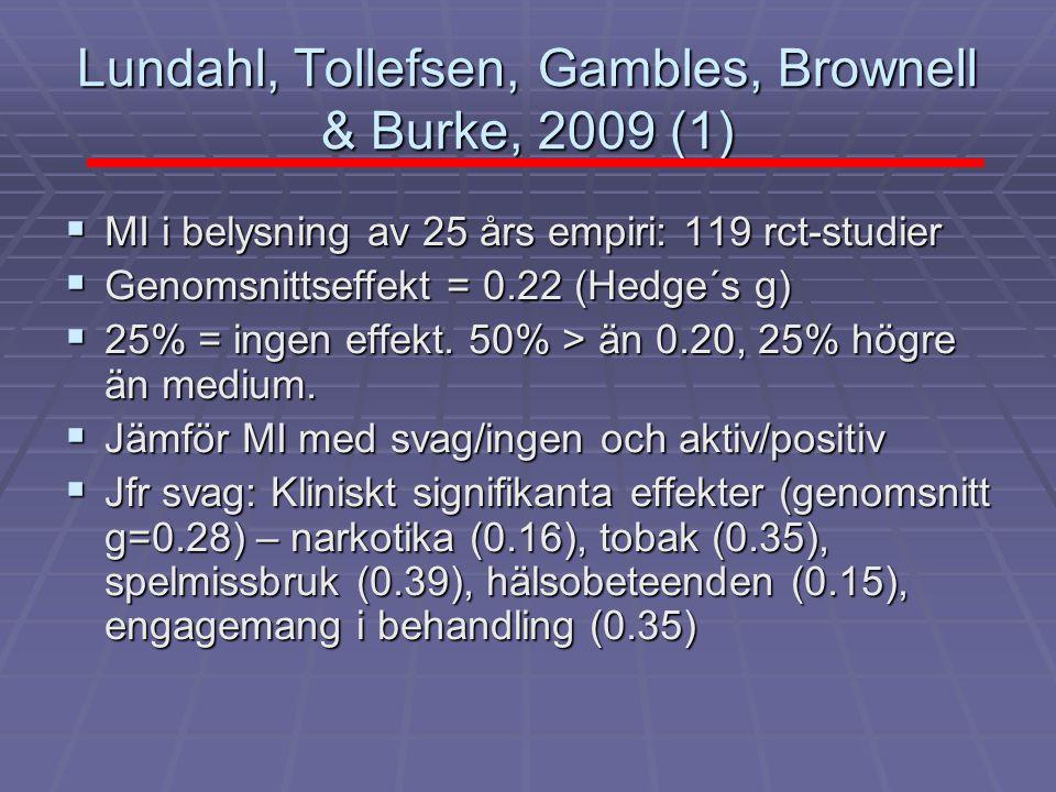 Lundahl, Tollefsen, Gambles, Brownell & Burke, 2009 (1)