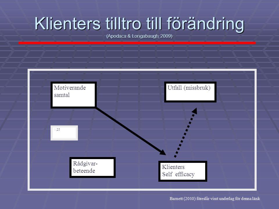 Klienters tilltro till förändring (Apodaca & Longabaugh, 2009)