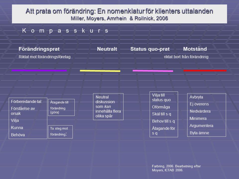 Att prata om förändring: En nomenklatur för klienters uttalanden Miller, Moyers, Amrhein & Rollnick, 2006