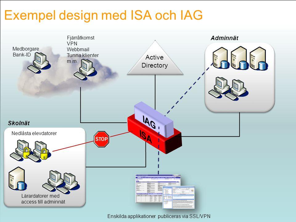 Exempel design med ISA och IAG