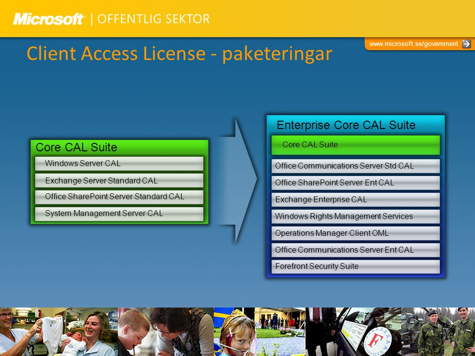 Client Access License - paketeringar