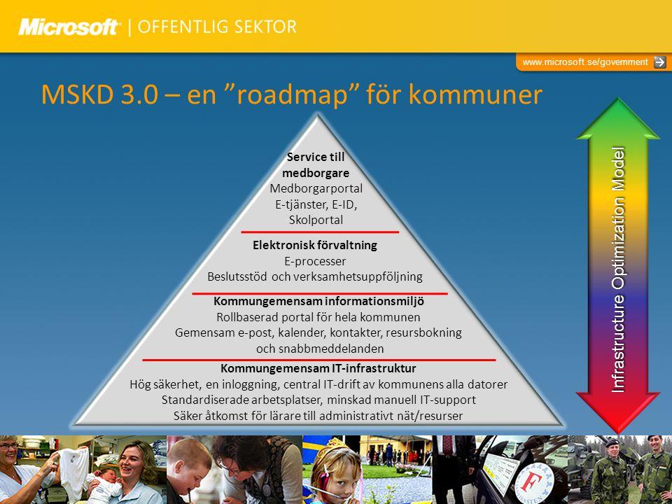 MSKD 3.0 – en roadmap för kommuner