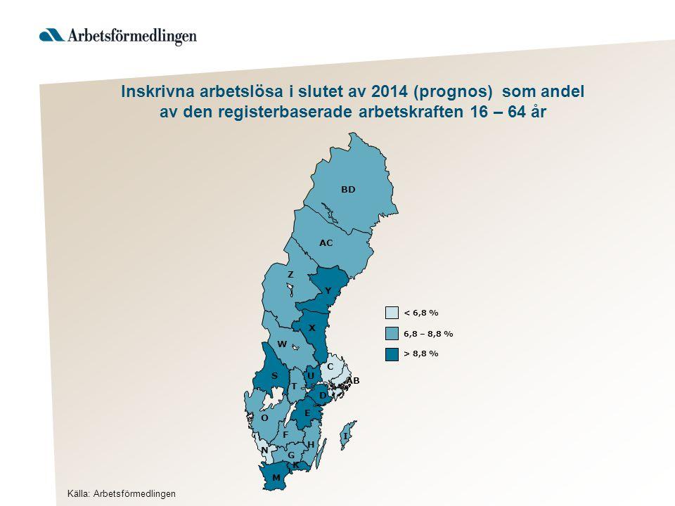 Inskrivna arbetslösa i slutet av 2014 (prognos) som andel av den registerbaserade arbetskraften 16 – 64 år