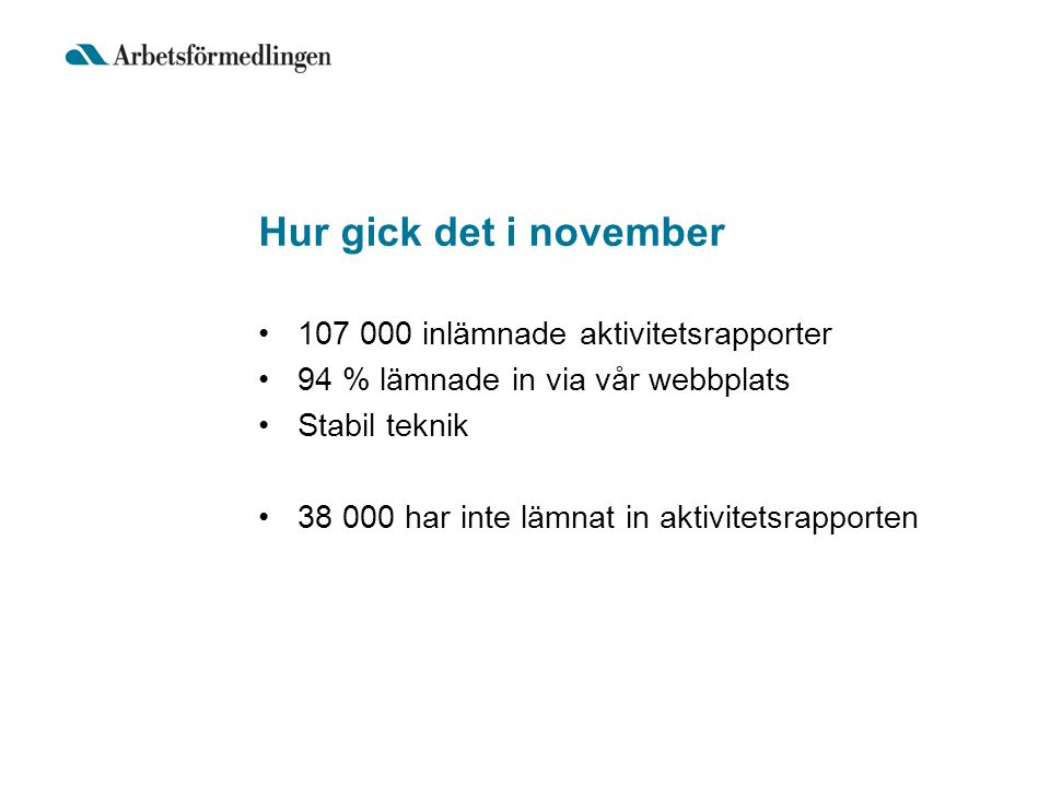 Hur gick det i november 107 000 inlämnade aktivitetsrapporter