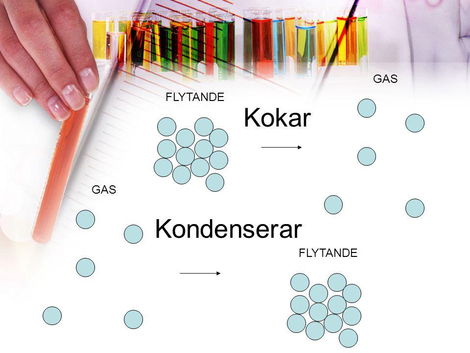GAS FLYTANDE Kokar GAS Kondenserar FLYTANDE