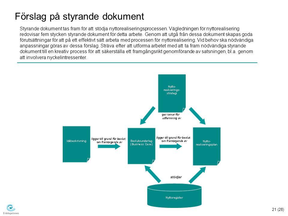 Förslag på styrande dokument