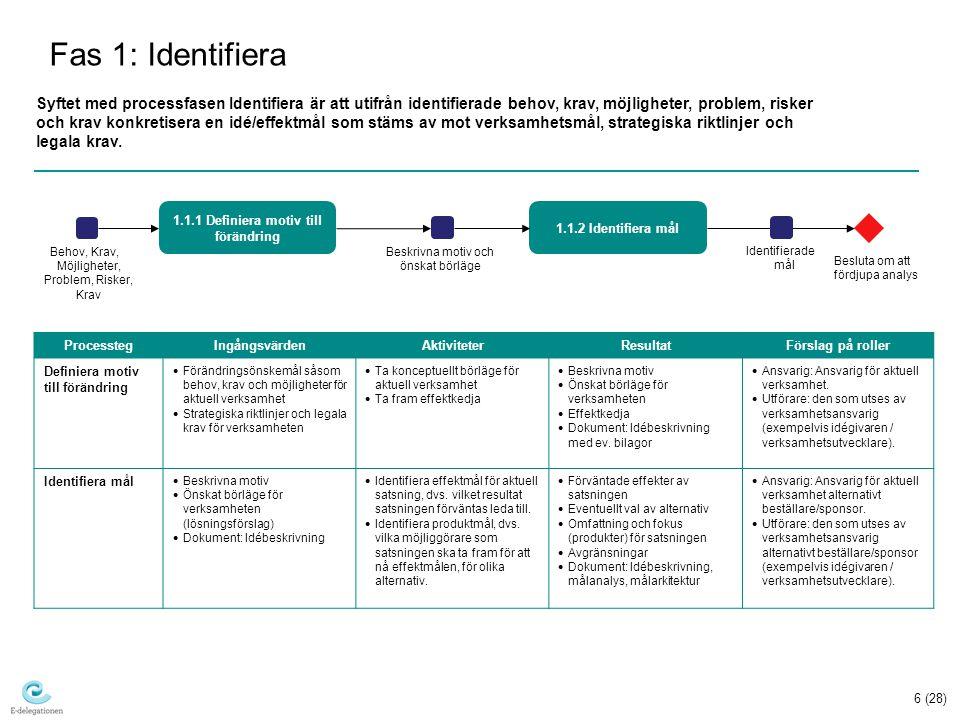 E-delegationen Vägledning i nyttorealisering Bilaga 2