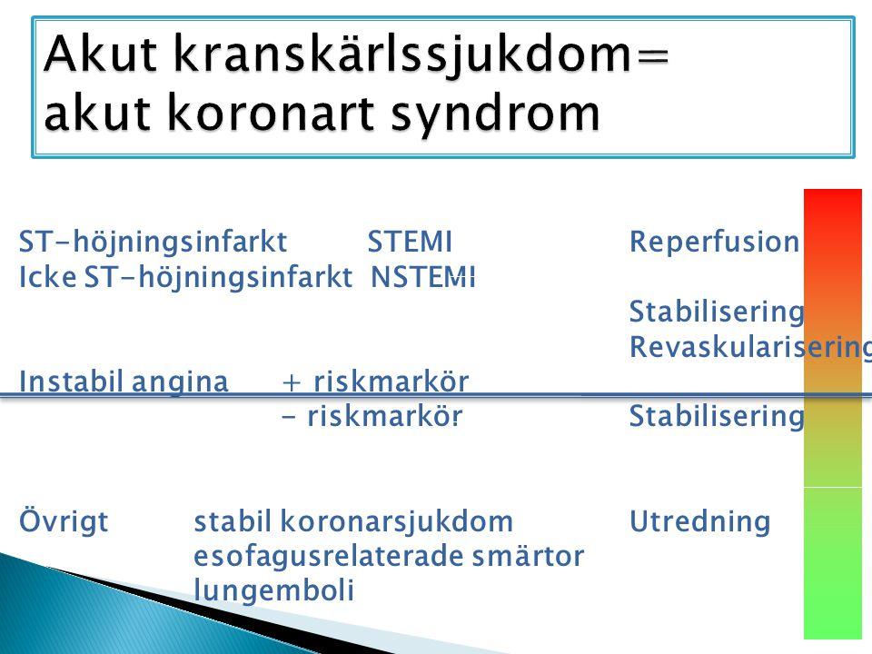 Akut kranskärlssjukdom= akut koronart syndrom
