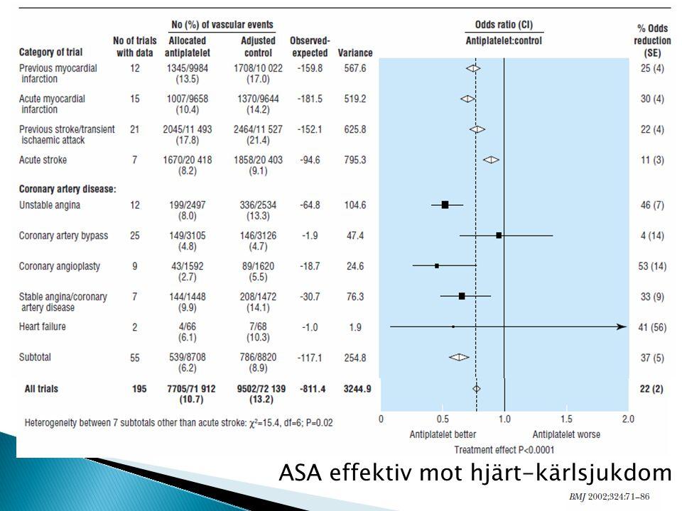 ASA effektiv mot hjärt-kärlsjukdom