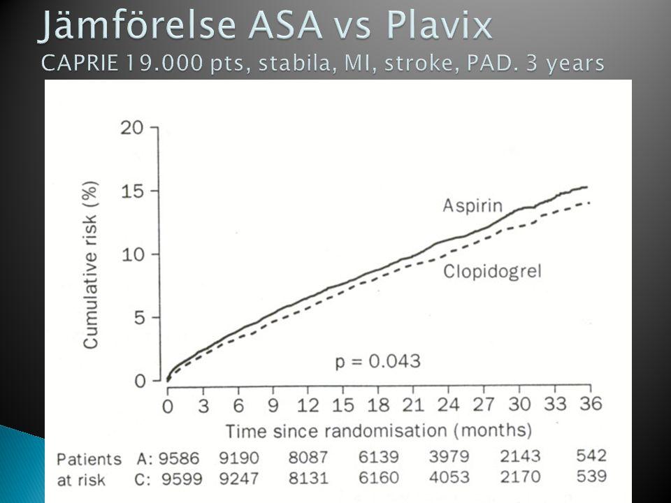 Jämförelse ASA vs Plavix CAPRIE 19. 000 pts, stabila, MI, stroke, PAD