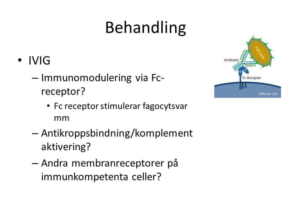 Behandling IVIG Immunomodulering via Fc-receptor