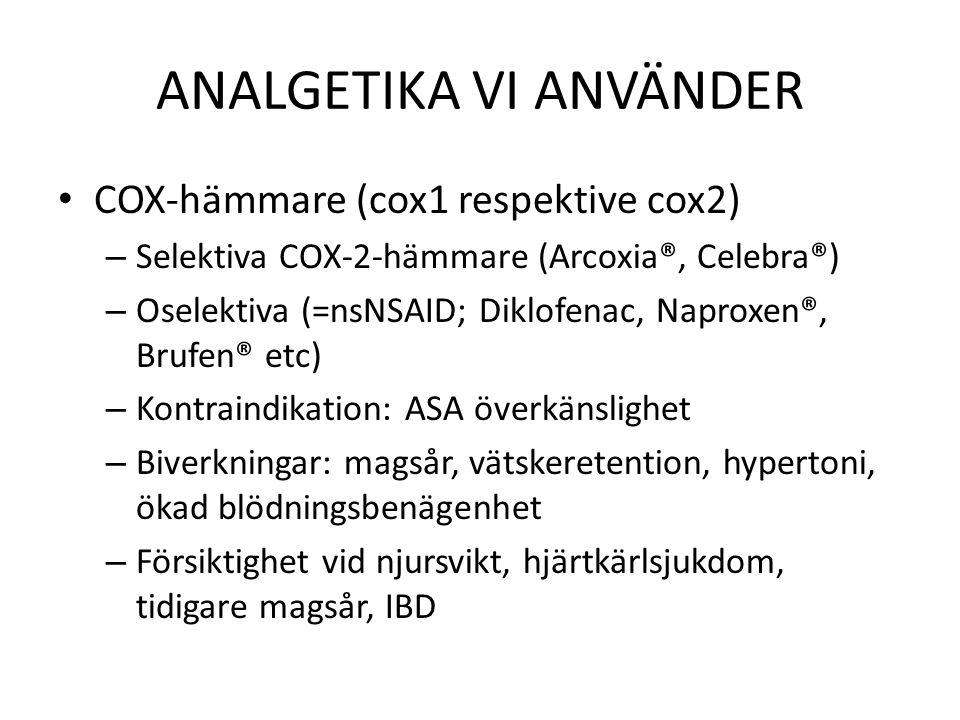 ANALGETIKA VI ANVÄNDER
