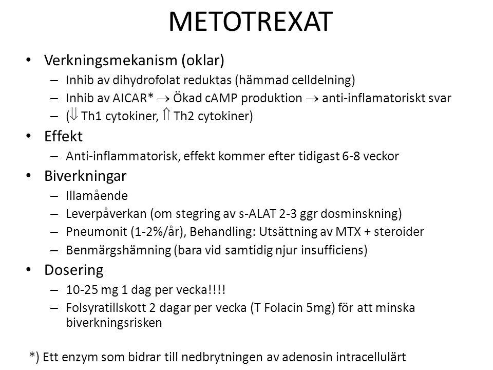 METOTREXAT Verkningsmekanism (oklar) Effekt Biverkningar Dosering