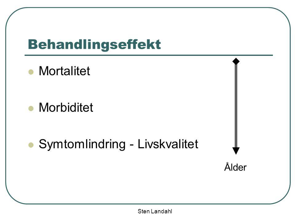 Behandlingseffekt Mortalitet Morbiditet Symtomlindring - Livskvalitet