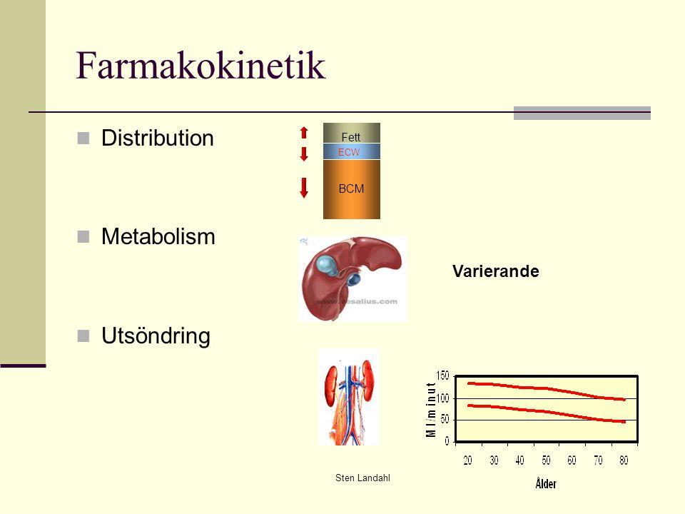 Farmakokinetik Distribution Metabolism Utsöndring Varierande Fett BCM