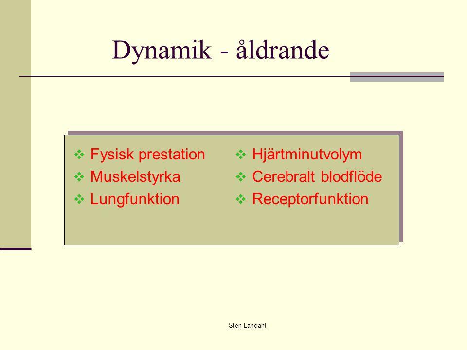 Dynamik - åldrande Fysisk prestation Muskelstyrka Lungfunktion