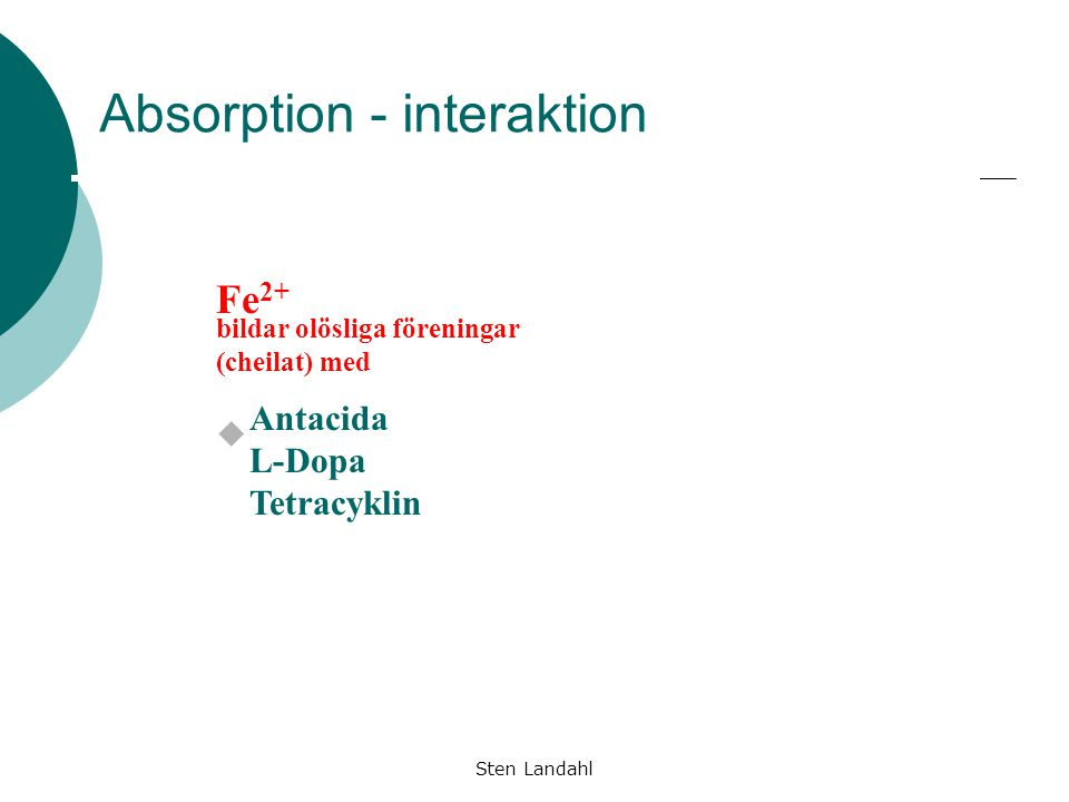 Absorption - interaktion