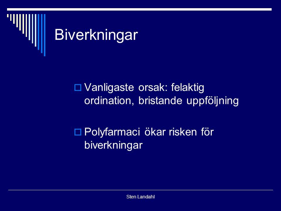 Biverkningar Vanligaste orsak: felaktig ordination, bristande uppföljning. Polyfarmaci ökar risken för biverkningar.