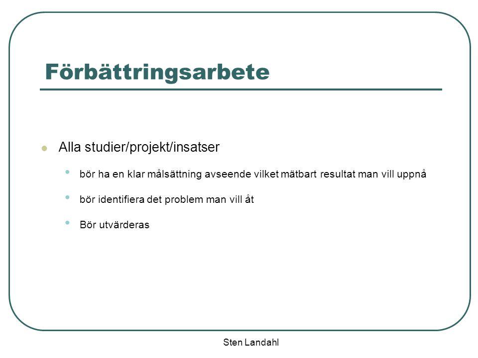Förbättringsarbete Alla studier/projekt/insatser