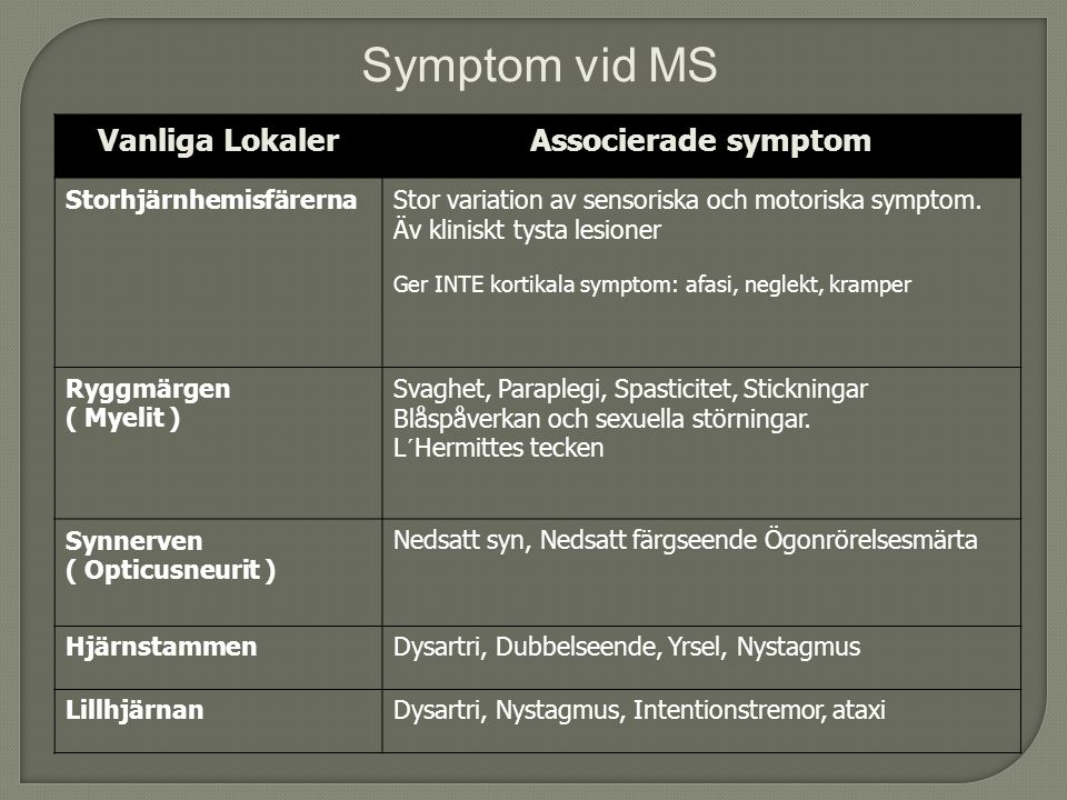 Symptom vid MS Vanliga Lokaler Associerade symptom