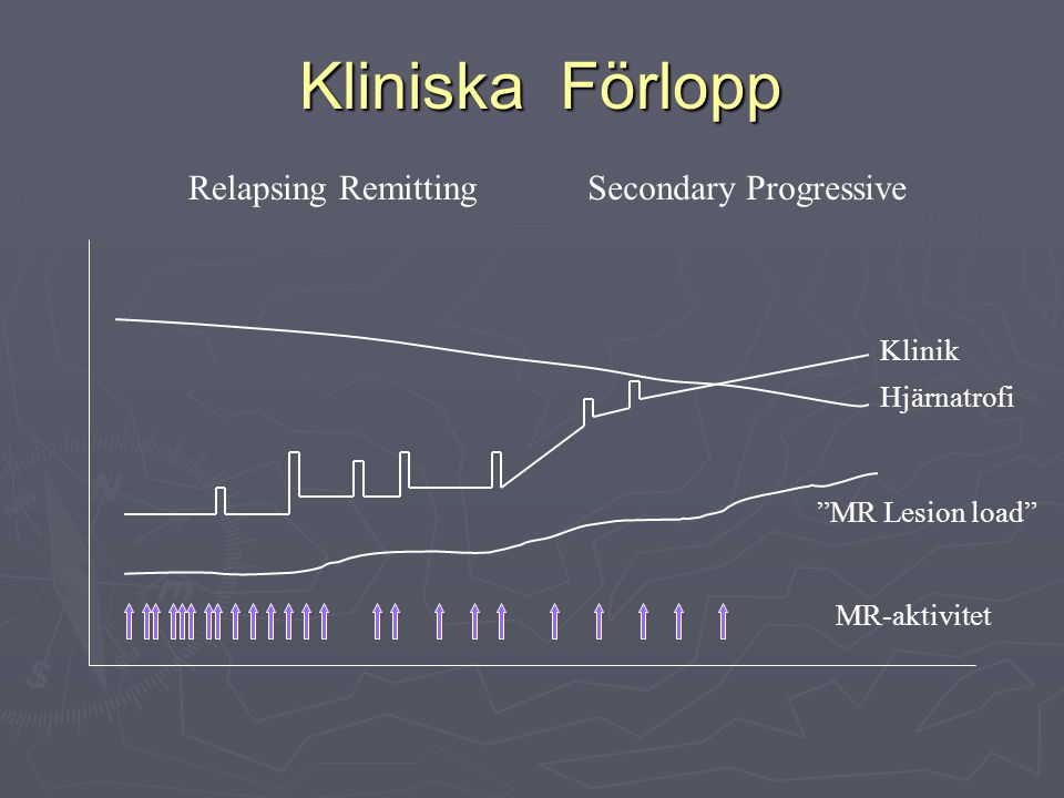 Kliniska Förlopp Relapsing Remitting Secondary Progressive Klinik