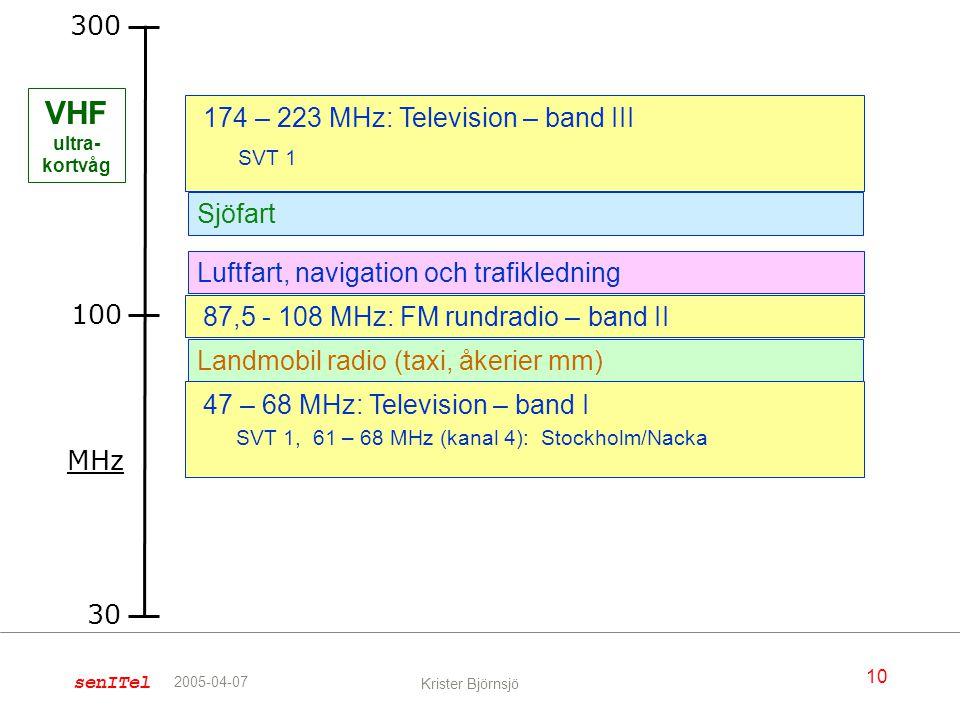 VHF ultra-kortvåg 300 174 – 223 MHz: Television – band III Sjöfart