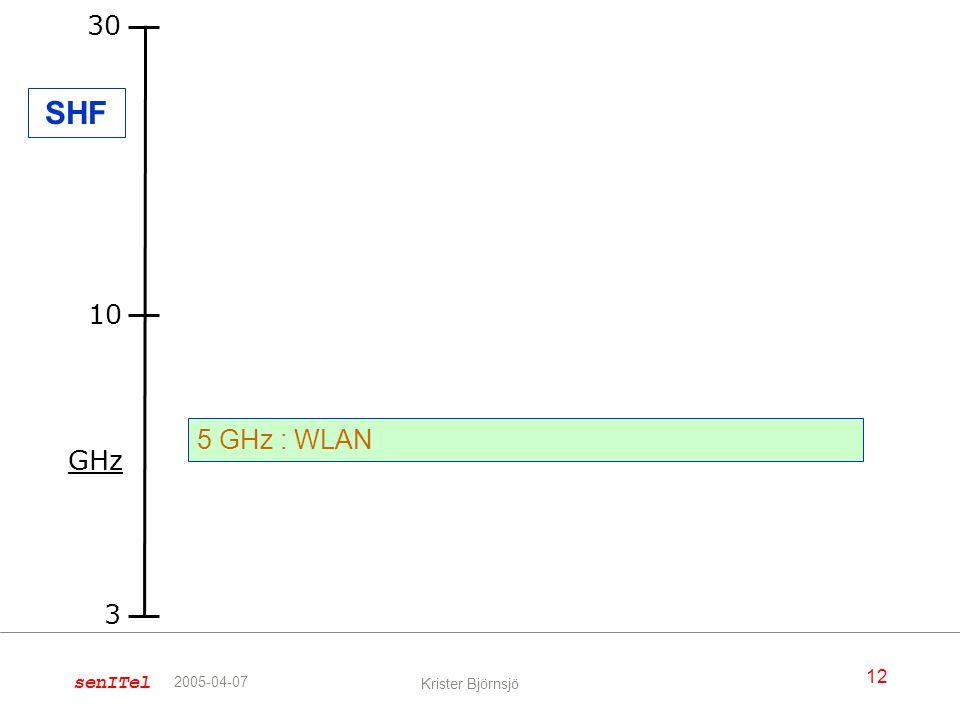 30 SHF 10 5 GHz : WLAN GHz 3 2005-04-07 Krister Björnsjö
