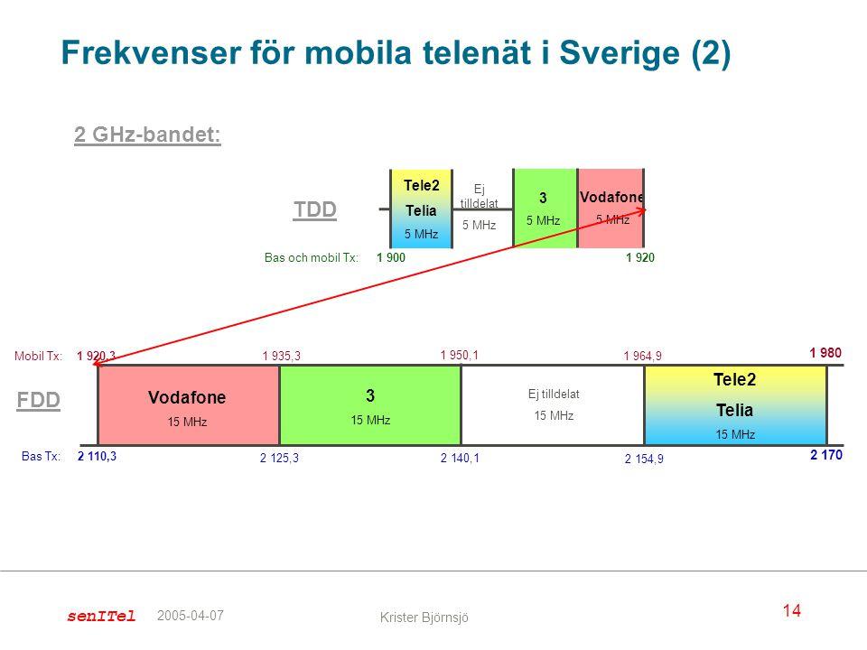 Frekvenser för mobila telenät i Sverige (2)