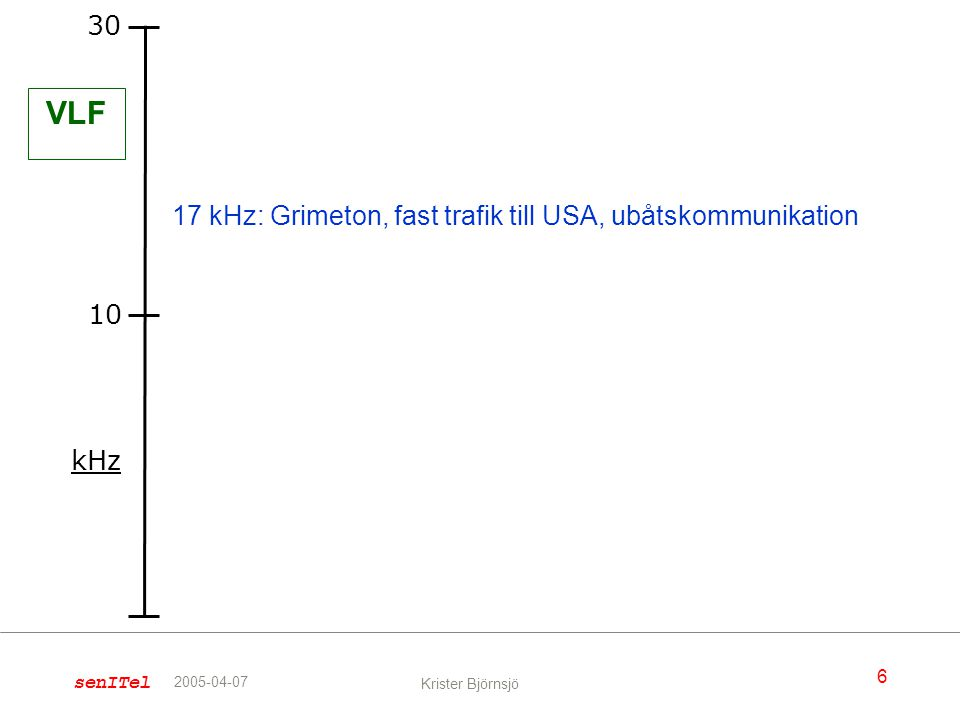 VLF 30 17 kHz: Grimeton, fast trafik till USA, ubåtskommunikation 10